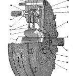 Type LI-D Friction Clutch A-6-E Form