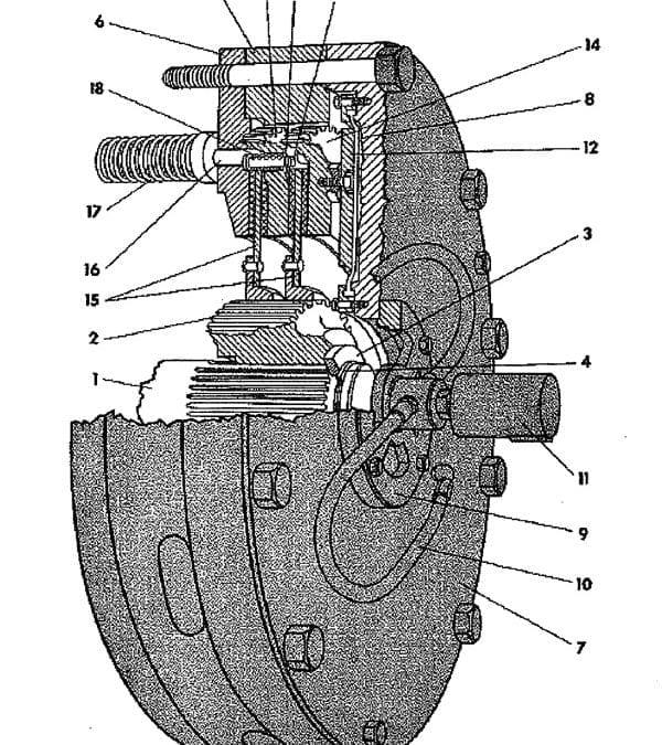 Tipo LI-D Embrague de Fricción A-6-E Forma
