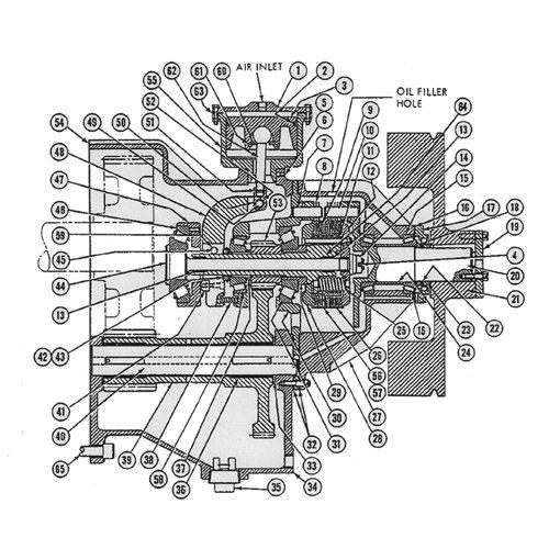 Torc-Pac 24
