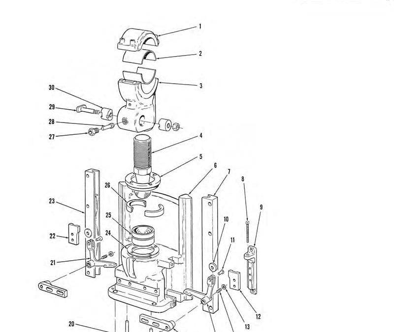 Bliss Modelo 1831 – Placa de prensa Bliss 3