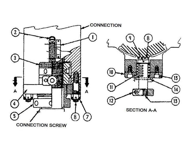 Clearing 22 Ton OBI Press – Bloqueo del tornillo de ajuste